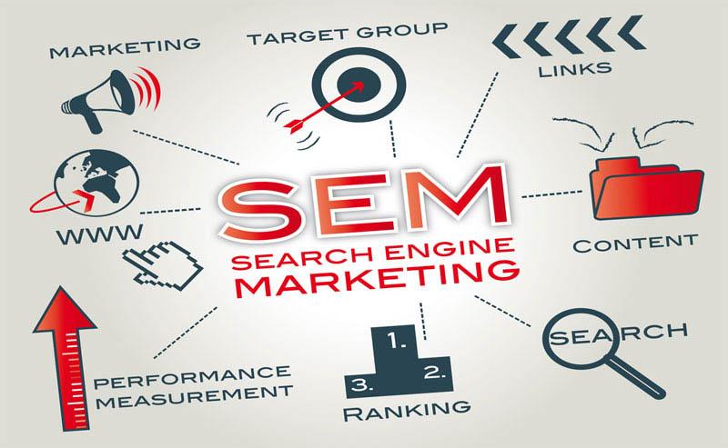 digital marketing Công cụ