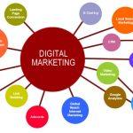 Các công cụ cơ bản của Digital Marketing gồm những gì?