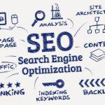 Hướng dẫn đăng bài viết chuẩn SEO trên WordPress với Yoast SEO