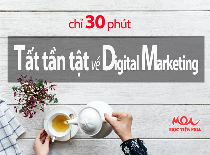 Tìm hiểu về Digital Marketing